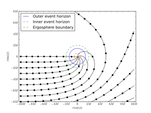 720px-Particle_trajectories_around_a_clockwise_rotating_black_hole.svg